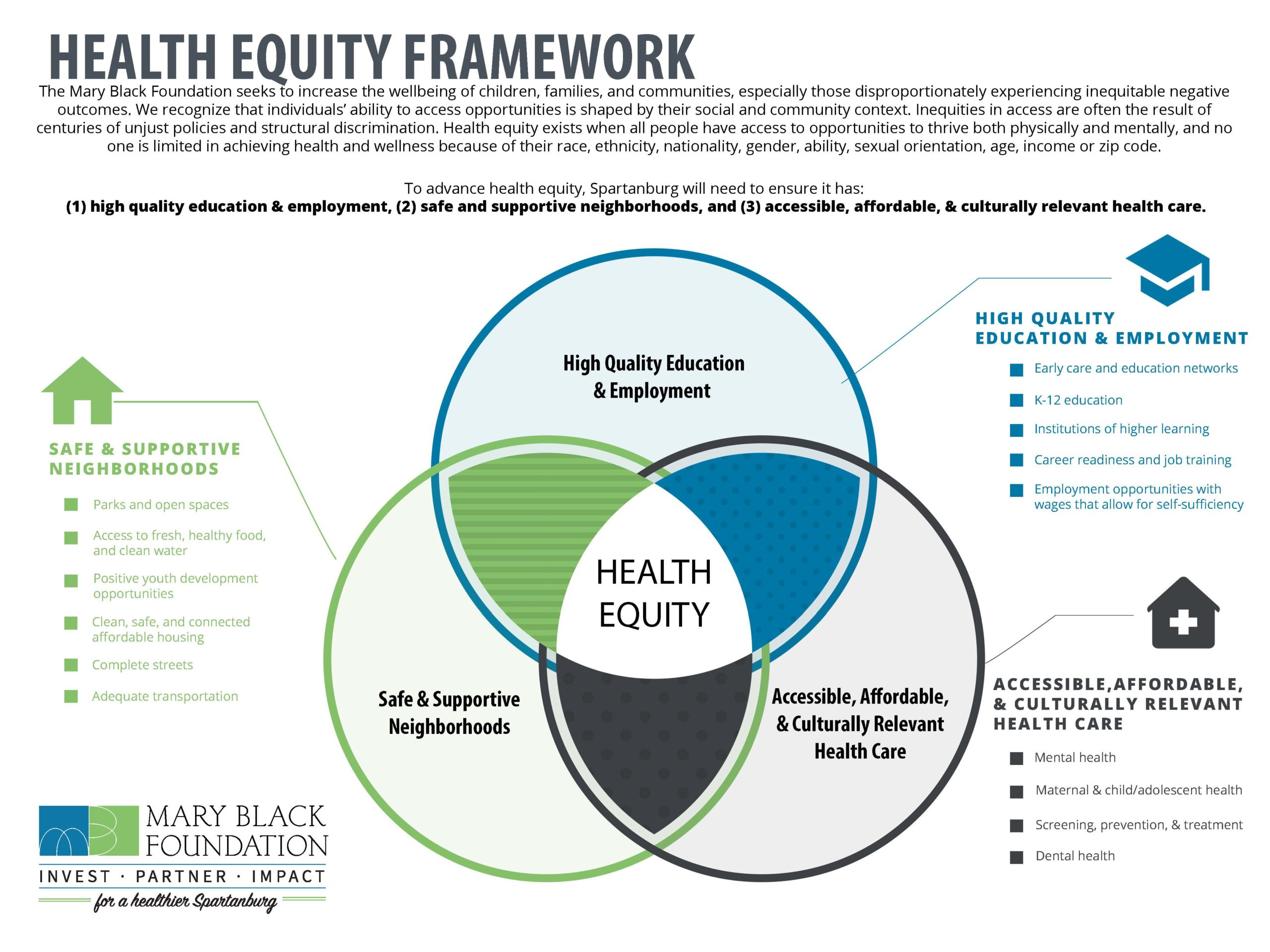 Health Equity Mary Black Foundation