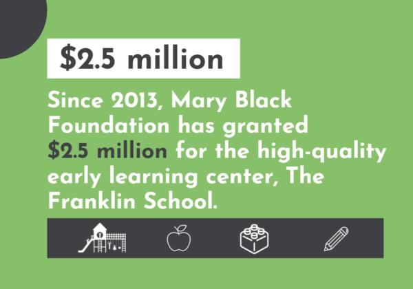 Celebrating Mary Black Foundation's History: 2013